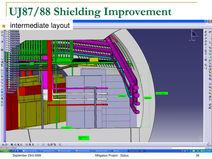 UJ87/88 Shielding Improvement