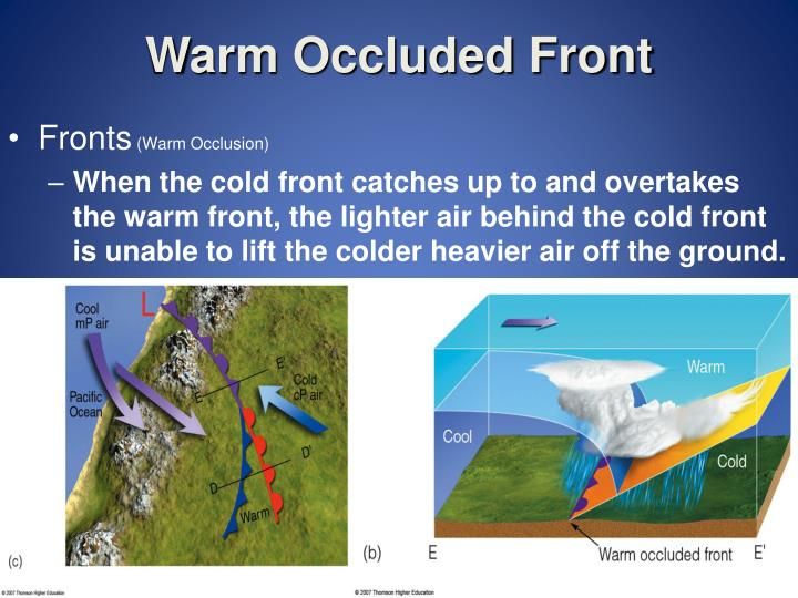 Warm Occluded Front