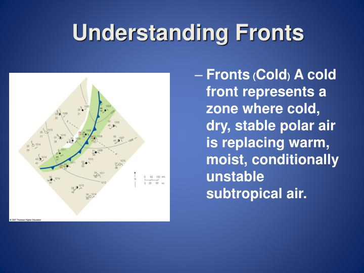 Understanding Fronts