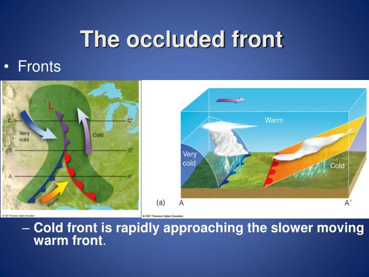 The occluded front