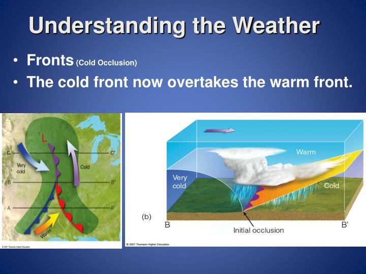 Understanding the Weather