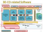 be co related software
