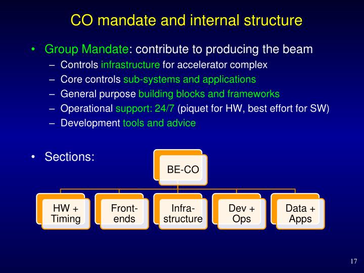 CO mandate and internal structure