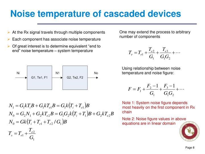 Noise temperature of cascaded devices