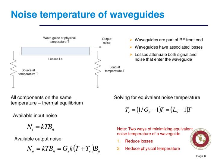 Noise temperature of waveguides