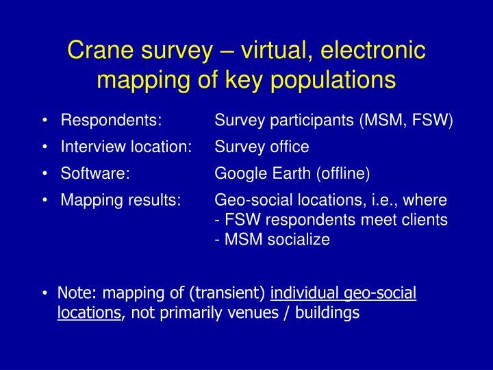 Crane survey –