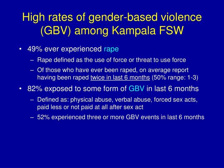 High rates of gender-based violence (GBV) among Kampala FSW