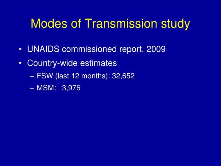 Modes of Transmission study