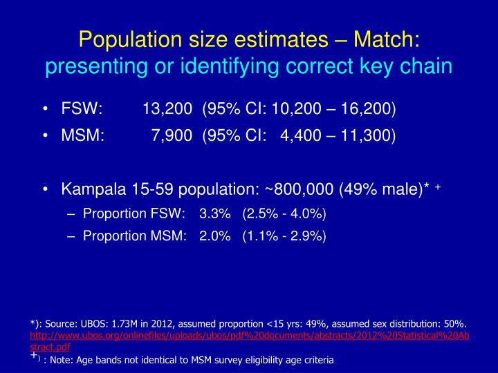 Population size estimates – Match: