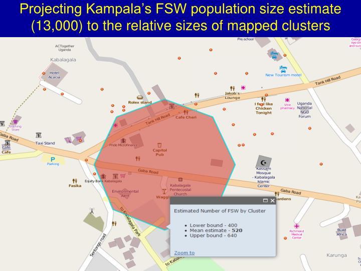 Projecting Kampala's FSW population