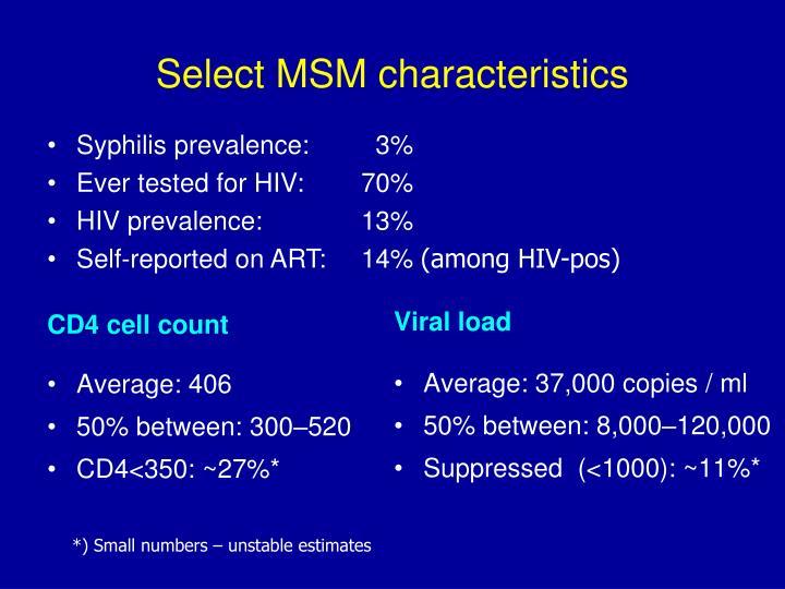 Select MSM characteristics