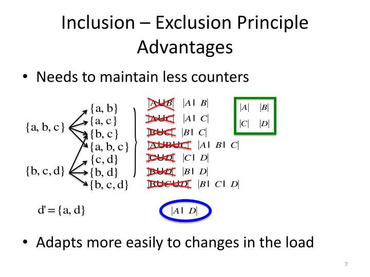 Inclusion – Exclusion Principle