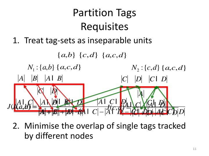 Partition Tags
