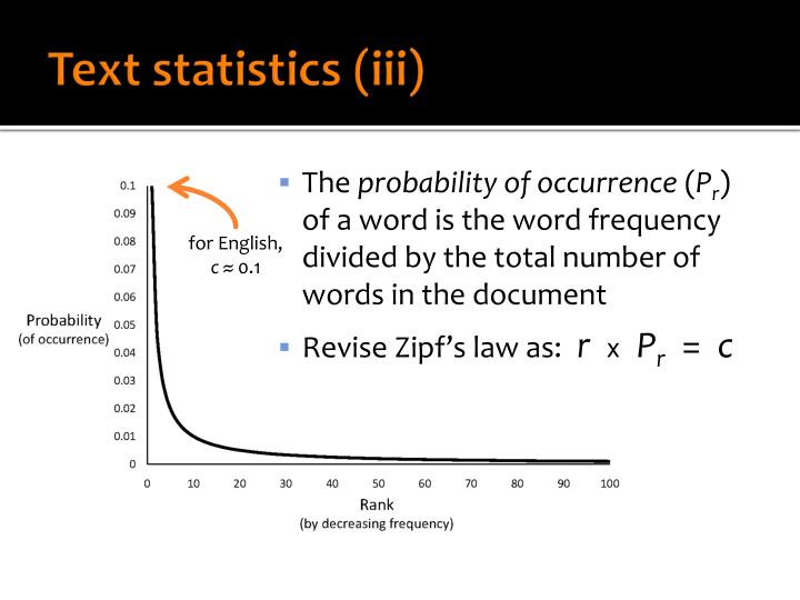 Text statistics (iii)