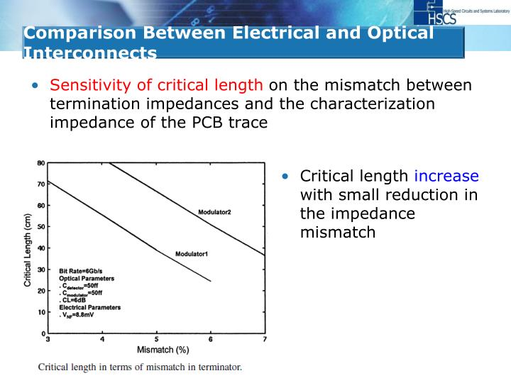 Comparison Between Electrical and Optical Interconnects