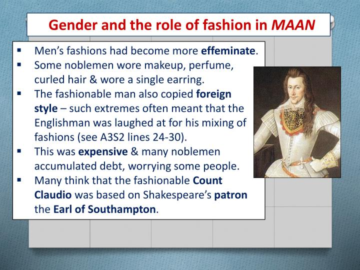 Gender and the role of fashion in