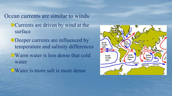 Ocean currents are similar to winds