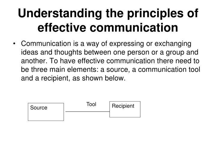Understanding the principles of effective communication1