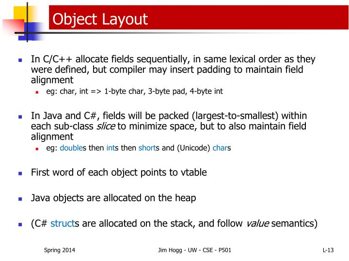 Object Layout
