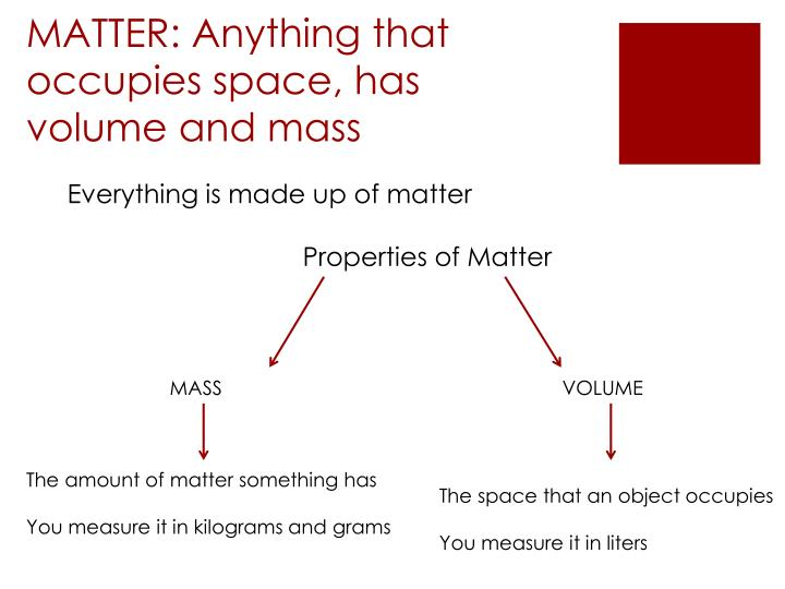MATTER: Anything that occupies