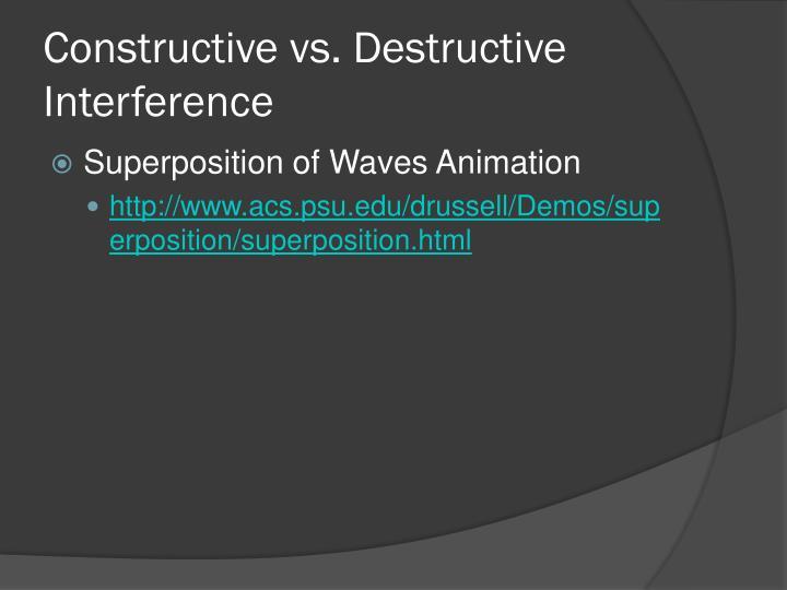 Constructive vs. Destructive Interference