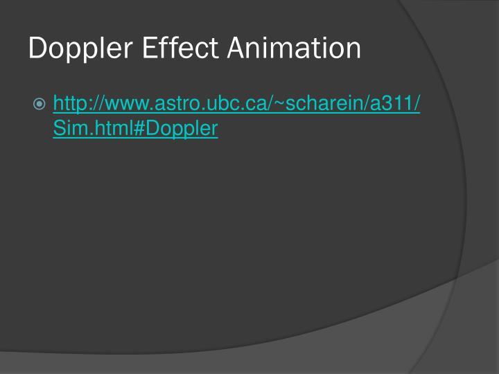 Doppler Effect Animation
