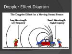 doppler effect diagram