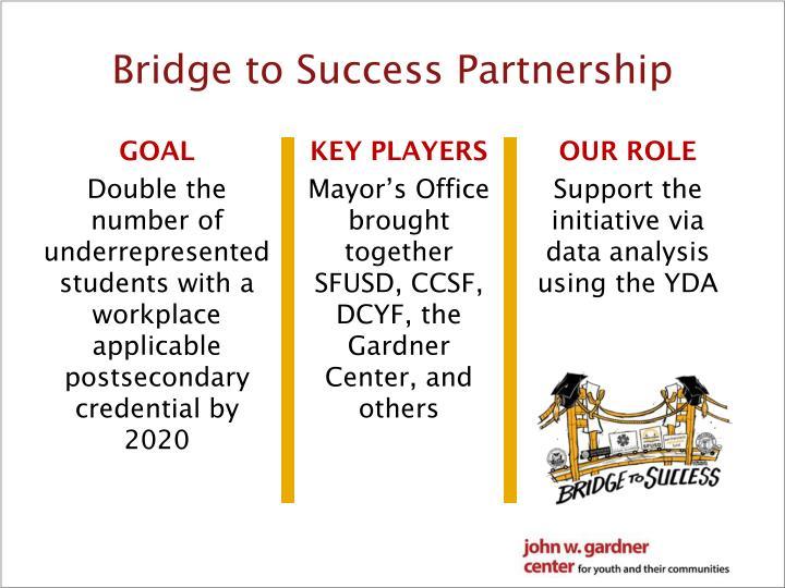 Bridge to Success Partnership