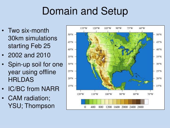 Domain and Setup