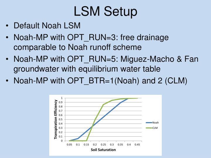 LSM Setup