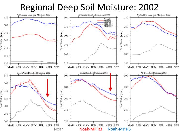 Regional Deep Soil Moisture: 2002