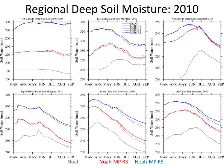 Regional Deep Soil Moisture: 2010