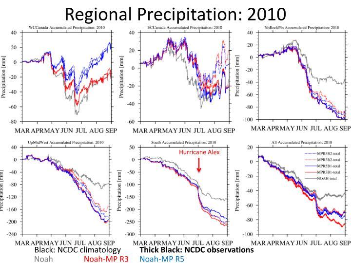 Regional Precipitation: 2010