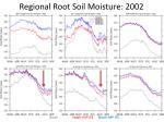 regional root soil moisture 2002
