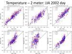 temperature 2 meter jja 2002 day