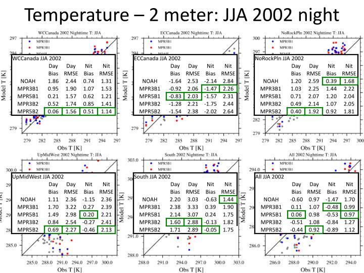 Temperature – 2 meter: JJA 2002 night