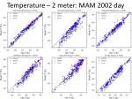 temperature 2 meter mam 2002 day
