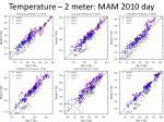 temperature 2 meter mam 2010 day