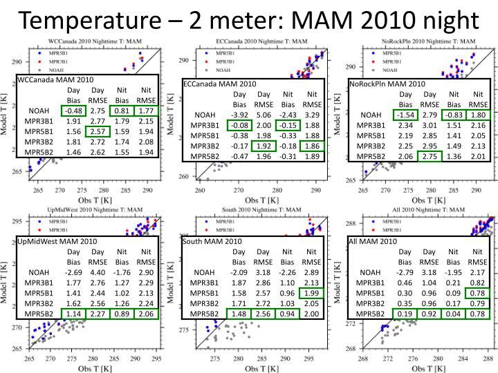 Temperature – 2 meter: MAM 2010 night