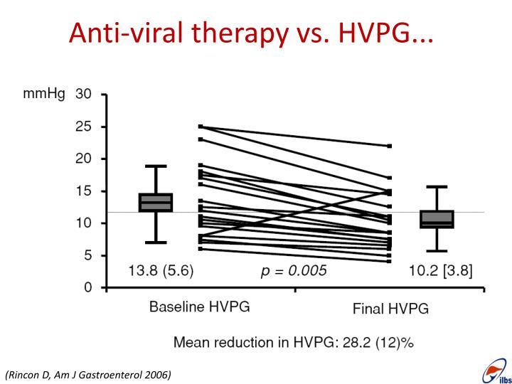 Anti-viral therapy vs. HVPG...