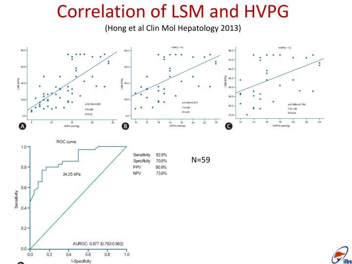 Correlation of LSM and HVPG