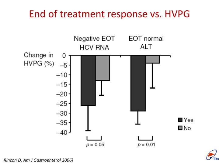 End of treatment response vs. HVPG