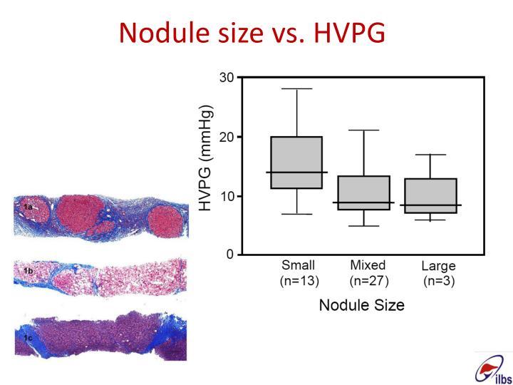 Nodule size vs. HVPG