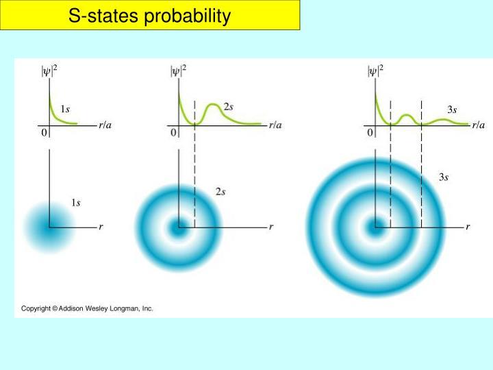 S-states probability