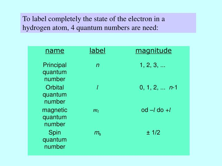 To label completely the state of the electron in a hydrogen atom, 4 quantum numbers are need: