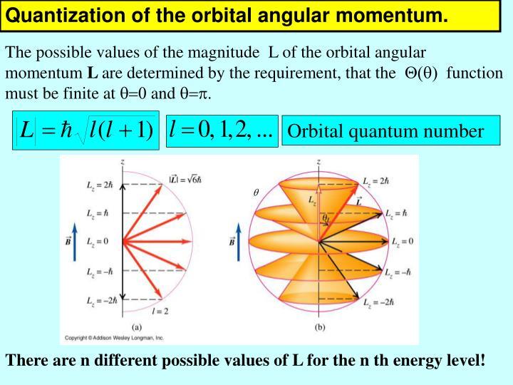 Quantization of the orbital angular momentum.