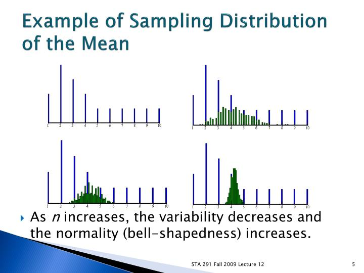 Example of Sampling Distribution of the Mean