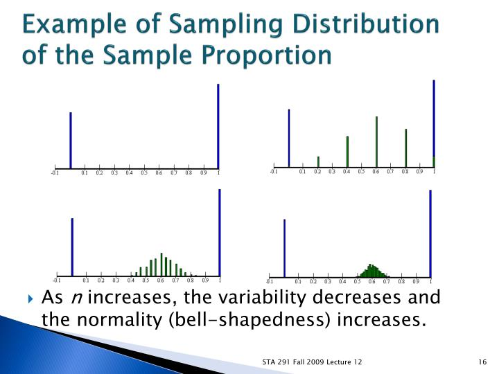 Example of Sampling Distribution