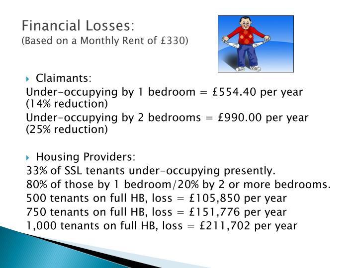 Financial Losses: