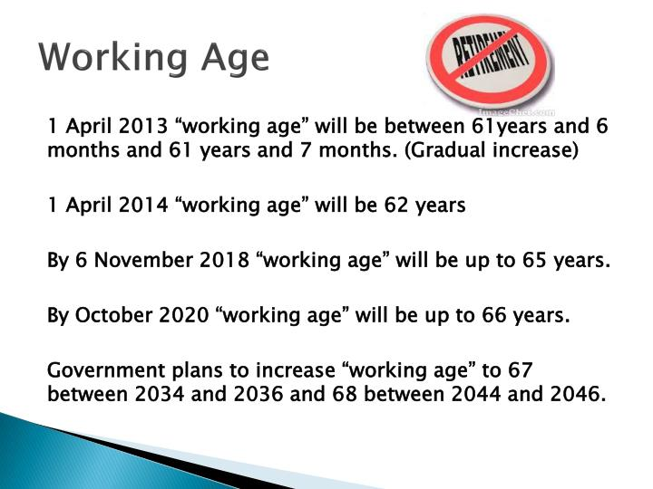 Working Age